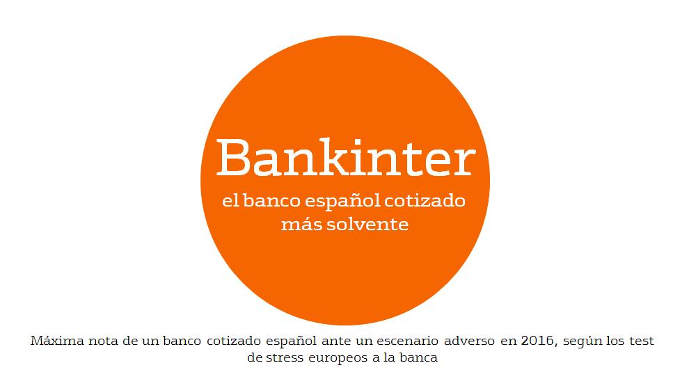 bankinter inversión datos