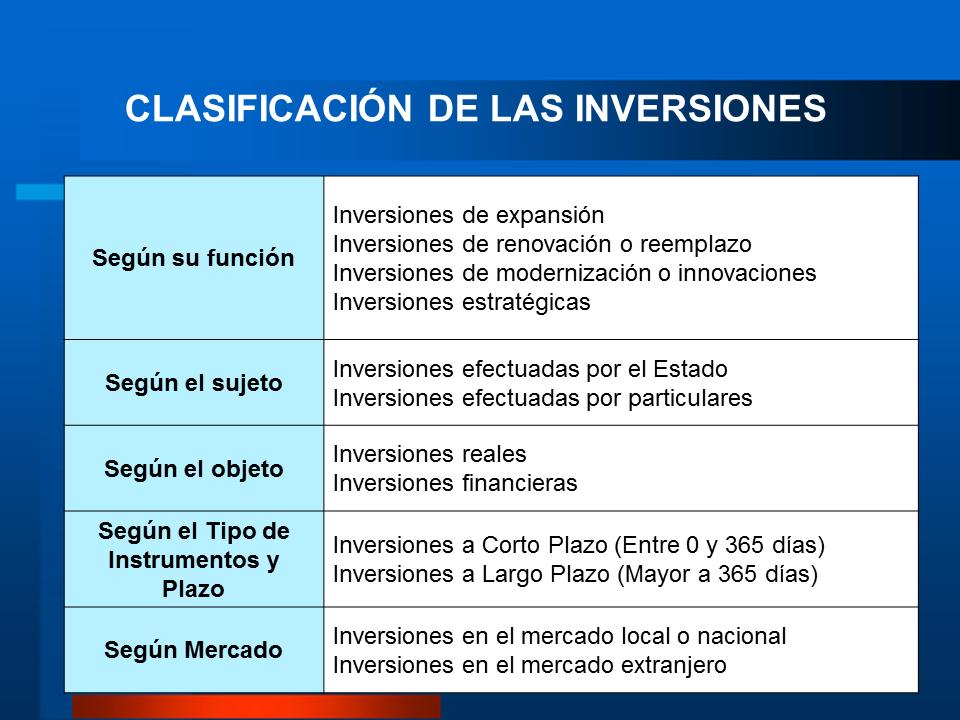 cartera de inversión clasificación