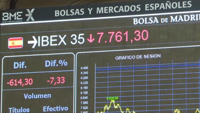 estrategias de inversión ibex 35