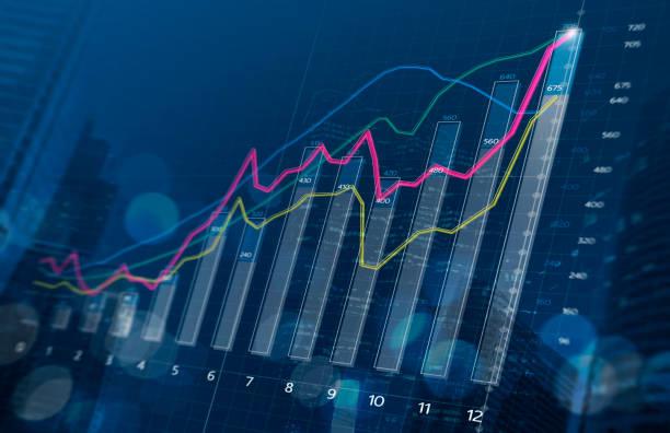 fondos de inversión barras estadísticas
