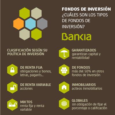 fondos de inversión bankia