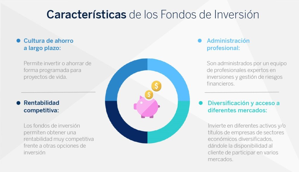 fondos de inversión características