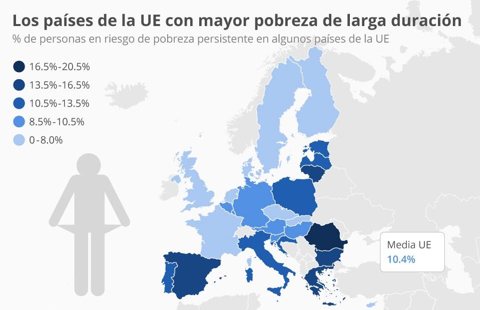 fondos estructurales y de inversión europeos mapa países pobres larga duración
