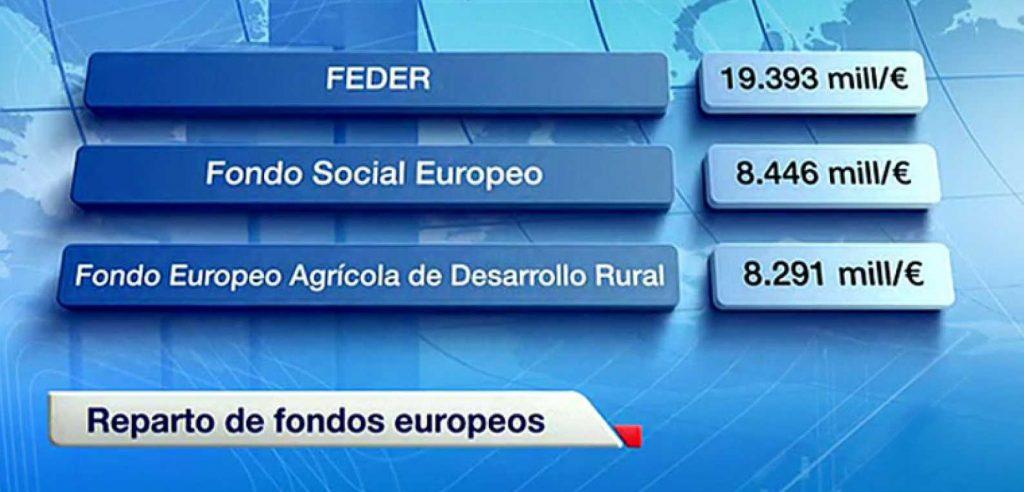 fondos estructurales y de inversión europeos reparto