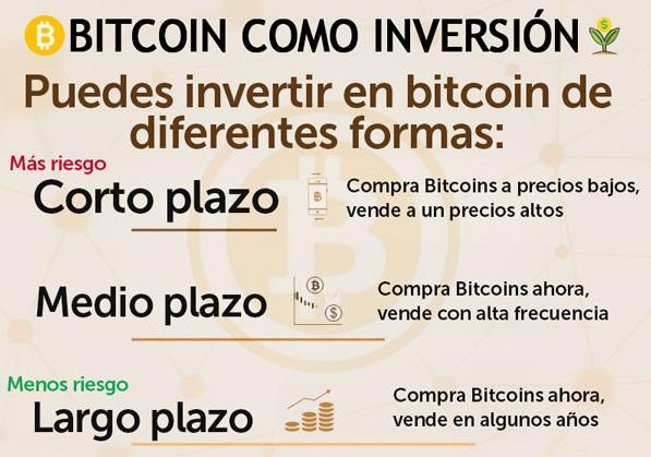 inversión bitcoin como inversión
