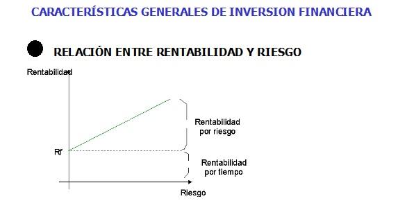 inversión financiera características 4