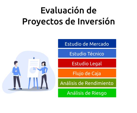 proyecto inversión evauación