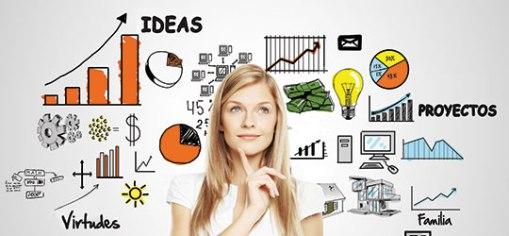proyecto inversión ideas