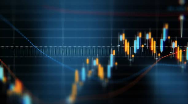 sociedades de inversión gráficos